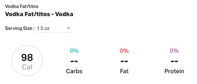 titos calories